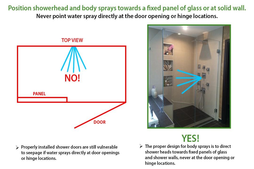 Creative Mirror Shower Shower Door Design Tips