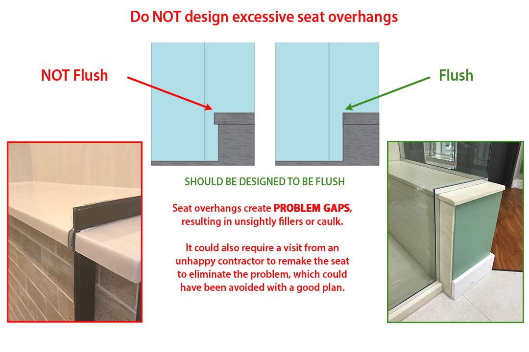 Tip 6 Plumb Walls Shower Custom Glass Shower Stalls Glass Depots Raleigh Nc 12 Design Tips For